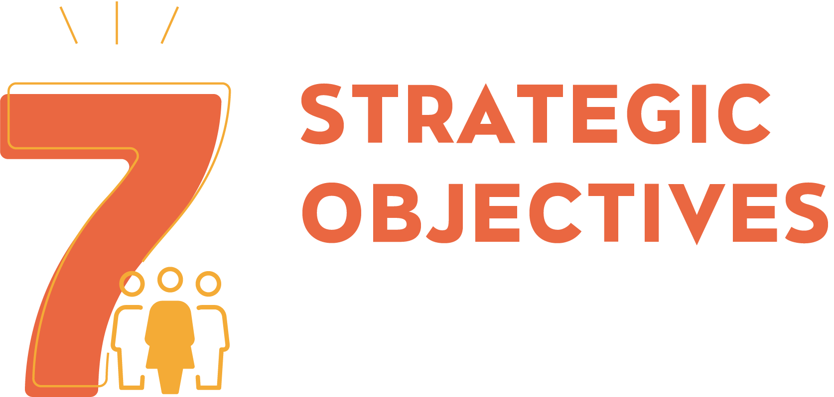 7 Strategic Objectives